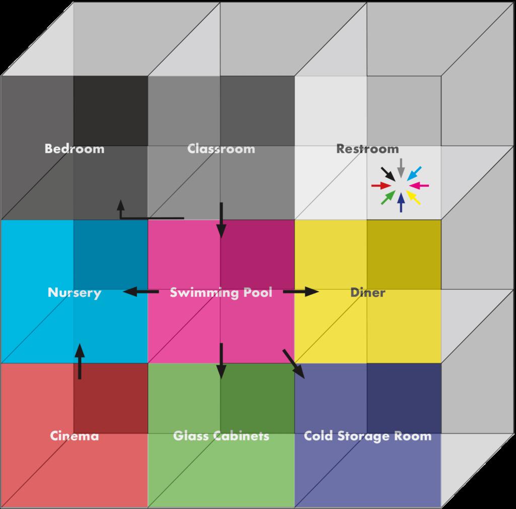 Seb Agnew | Cubes: Mockup